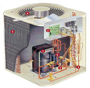 Diagram of the inside of an air conditioning compressor